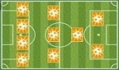 لعبة ذاكرةكرة القدم